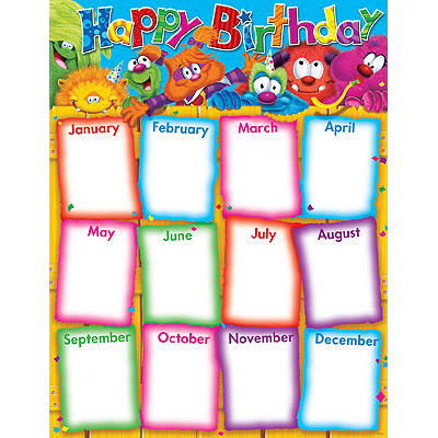 Actividades para educaci n infantil carteles para cumplea os for Cartel oficina