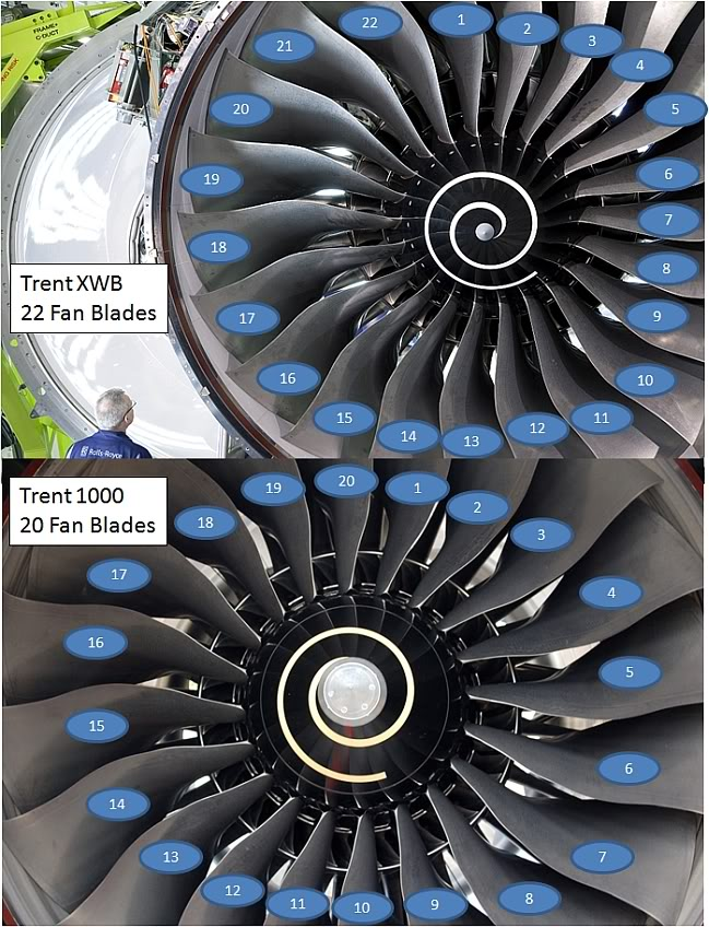 A350 XWB News: Fan blade-off test, probably the most spectacular ...