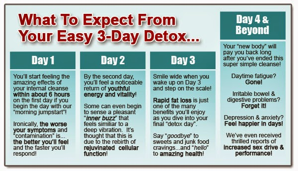 Detox ClaimsReally Rapid Fat Loss NotFeel Happier In Days And Hungrier Too