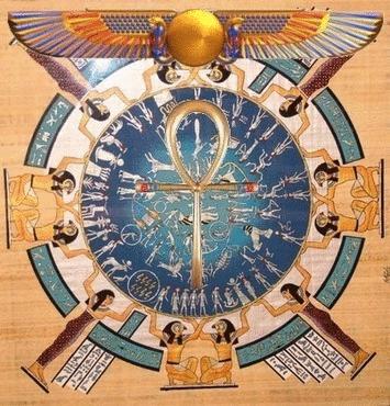 #5 - Bí ẩn thứ tự của cung hoàng đạo trong Chiêm tinh học