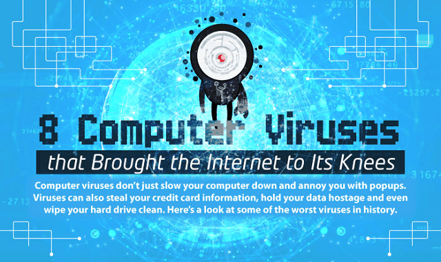 8 Computer Viruses That Brought the Internet to Its Knees