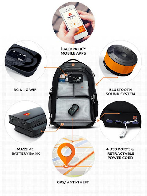 Smart Backpacks, Suitcases and Bags - iBackPack (15) 1