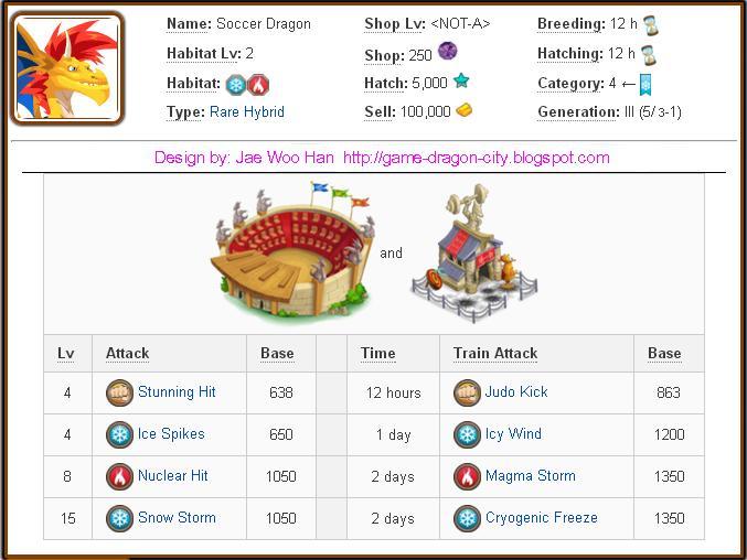 Tổng hợp Damage và Attack các skill của Rare Hybrid Dragon trong game Dragon City 5
