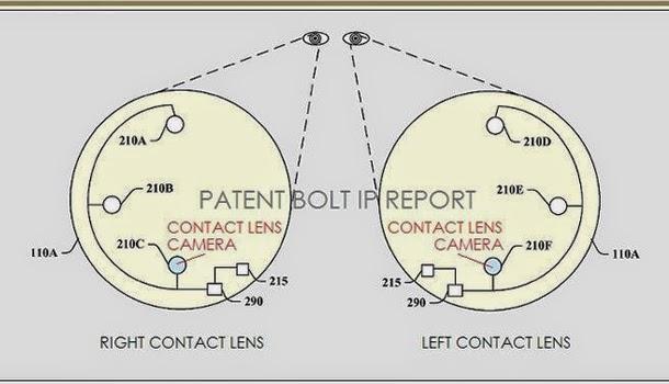 Prototype Eyephone