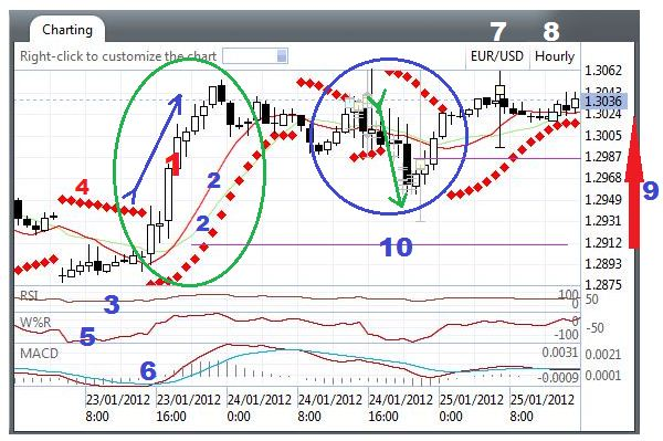 Batas waktu untuk sell trading forex
