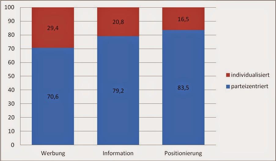 Die stärksten Indikatoren für binäre Optionen