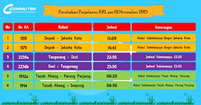 Perubahan Jadwal KRL per 1 November 2015