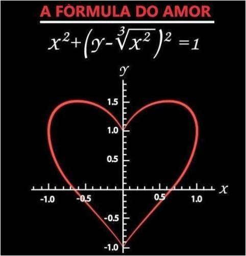 A fórmula do