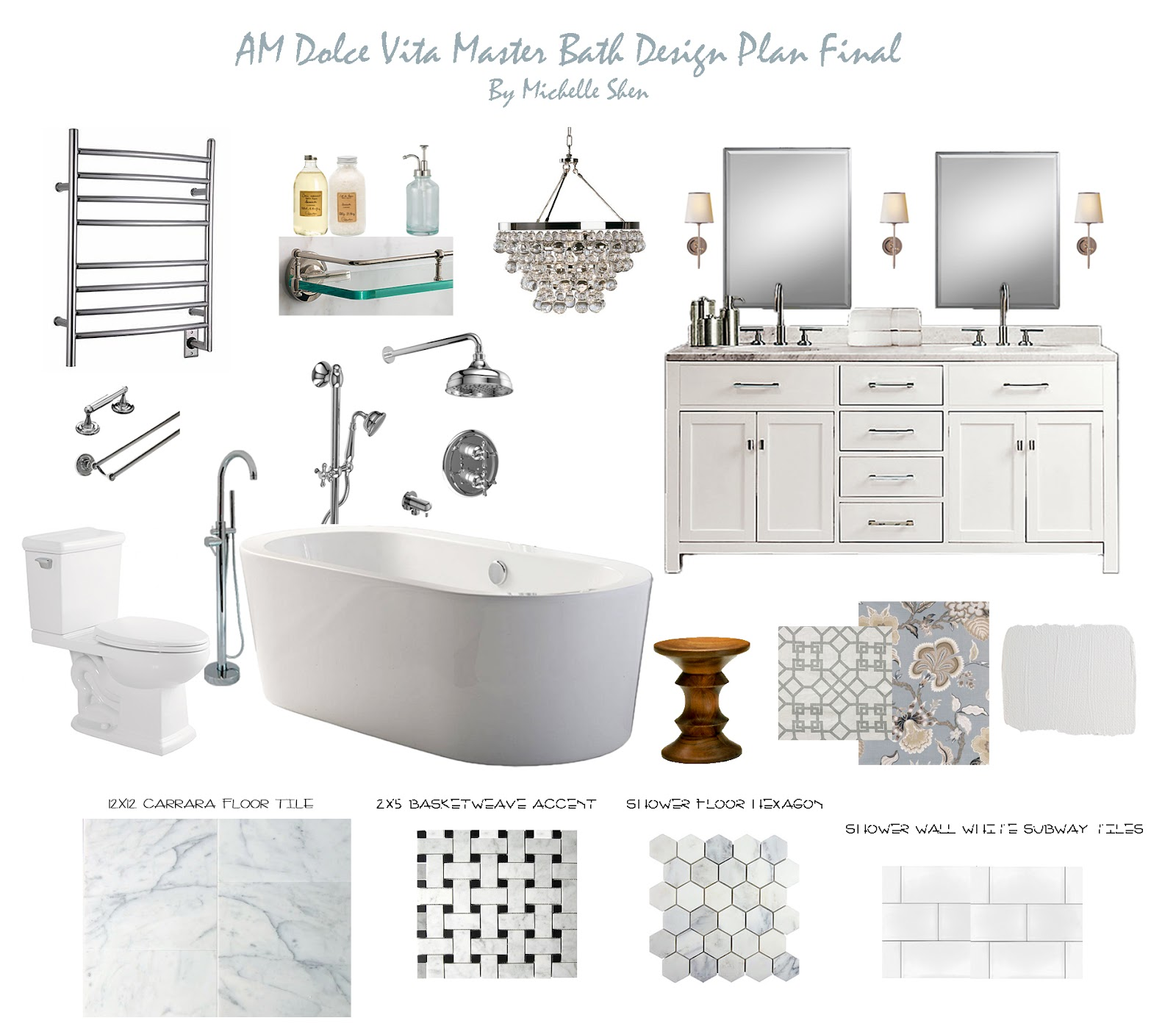 Am dolce vita which bathroom stool would you choose for Tub materials