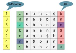 Python signal slot library