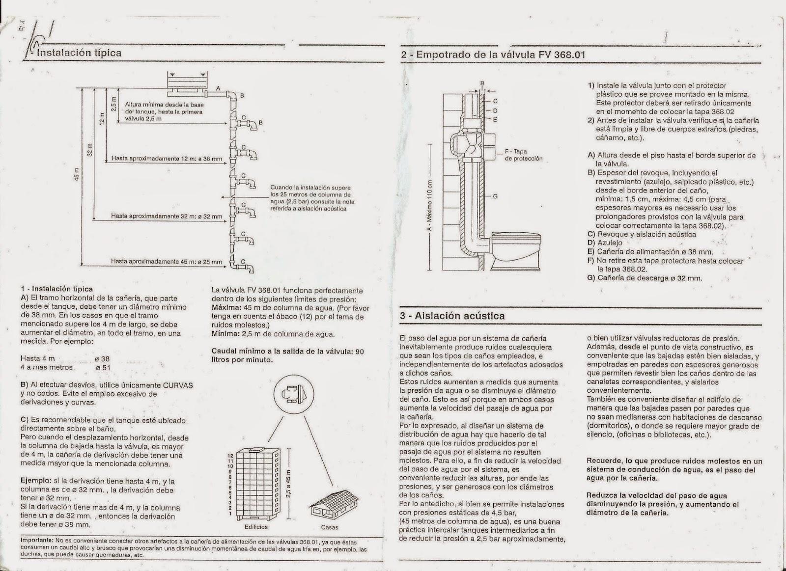 El encargado de edificios plomer a v lvula para limpieza for Valvula descarga inodoro
