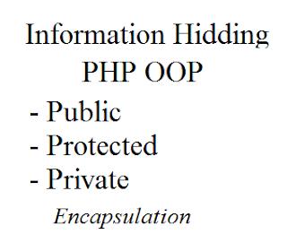 Implementasi Enkapsulasi PHP OOP