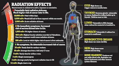 external image radiation-effects.jpg