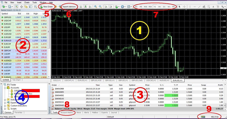 Software belajar trading forex