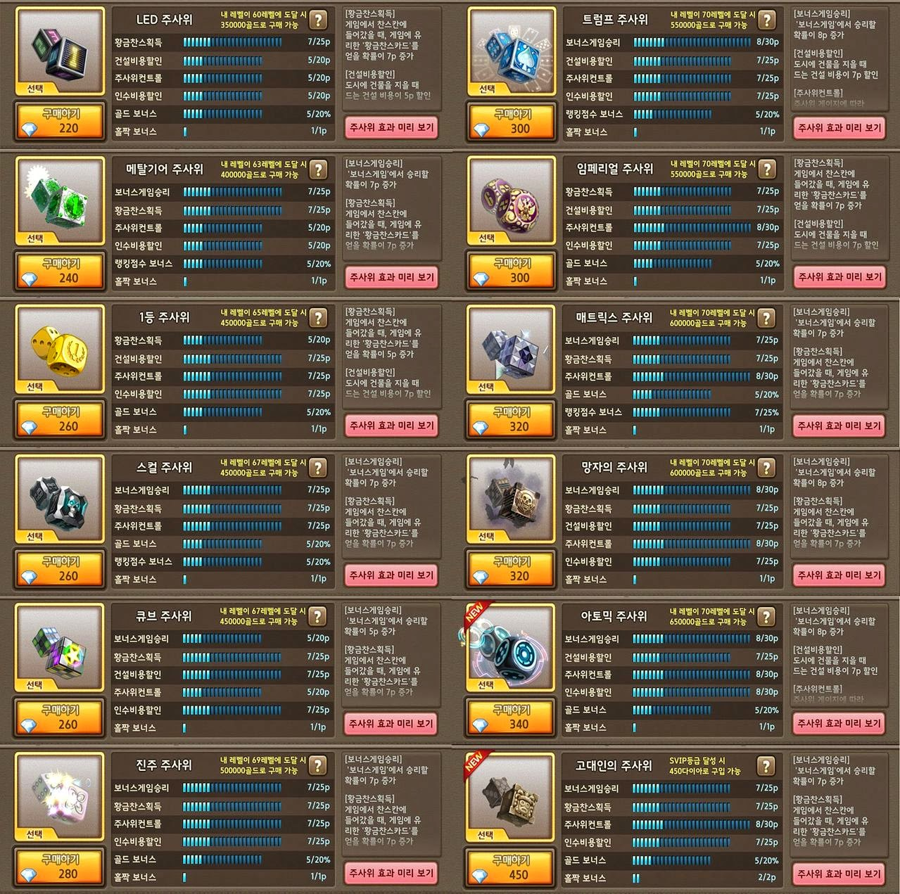 daftar dadu-dadu di game Get Rich - BLOG MOTOR-MOTORAN