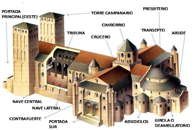 con vistas al mundo elementos de la arquitectura rom nica