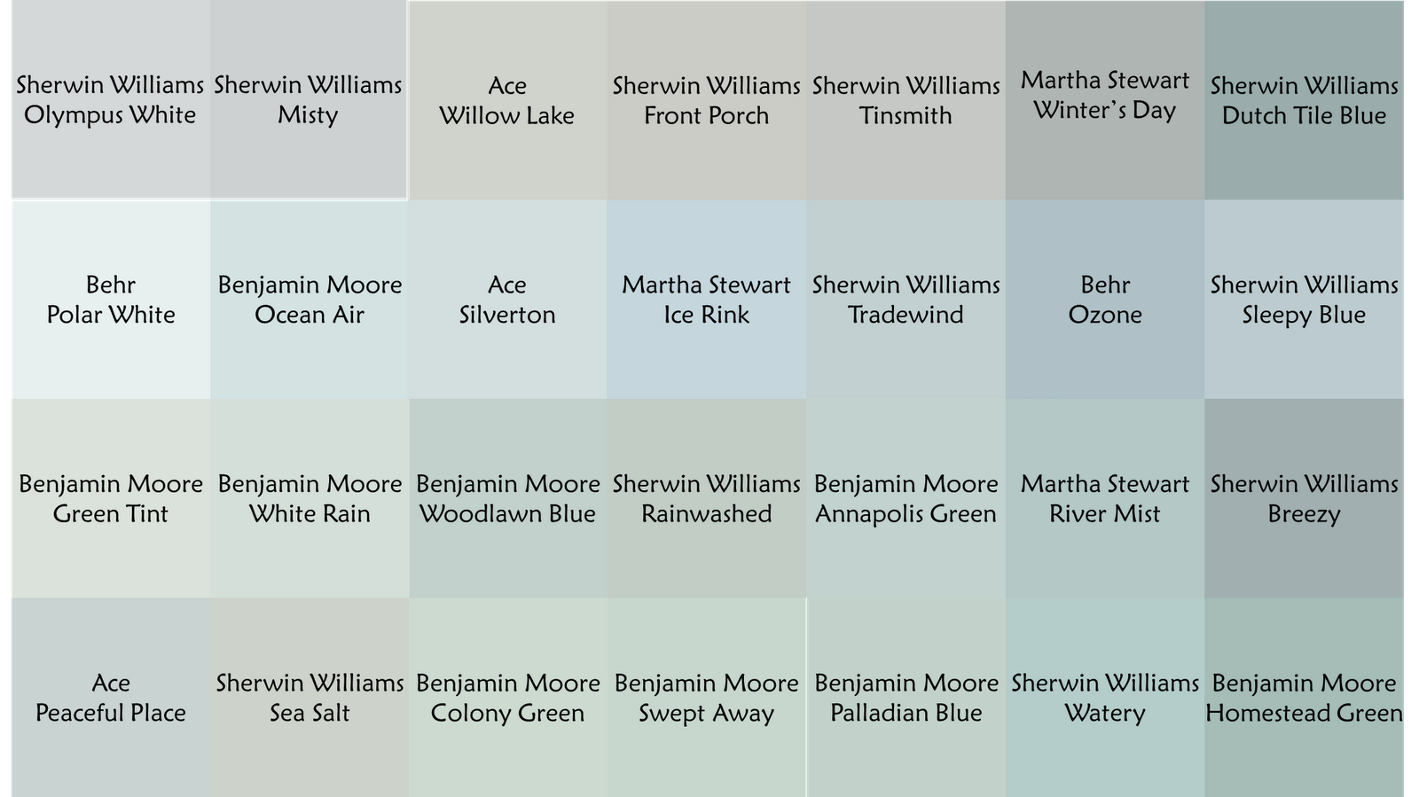 Bonnieprojects choosing paint colors Light blue gray paint colors