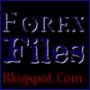 Forex-files | Análisis Técnico