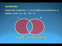Más sobre operaciones entre conjuntos: La Diferencia Simétrica.