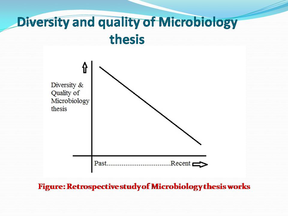master thesis in medical microbiology Master's thesis in microbiology (if thesis option chosen) for further information, contact the microbiology graduate program, university of kansas medical center, 3025 wahl hall west, 3901 rainbow blvd, kansas city, kansas 66160.