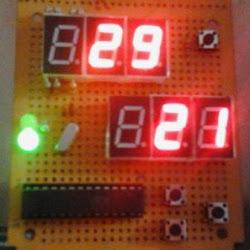 Temperatur Kontrol