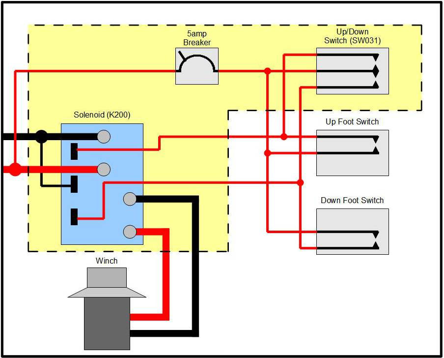 AnchorWinchControlBox traveller winch wiring diagram power wiring diagram \u2022 wiring tuff stuff winch wiring diagram at aneh.co