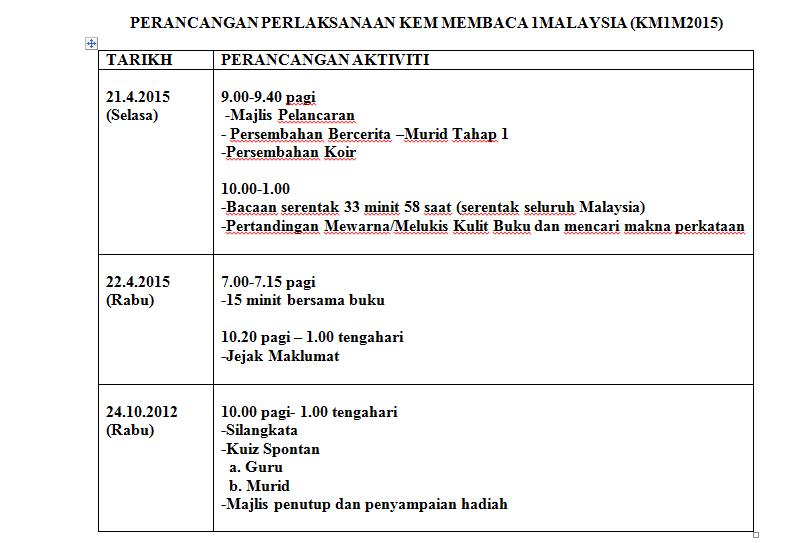 Catatan Seorang Guru Kertas Kerja Kem Membaca 1 Malaysia Km1m2015