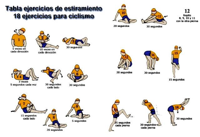 Estirar antes del ejercicio o no estirar - AlfonsoyAmigos