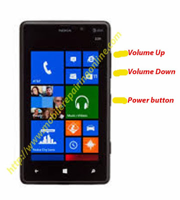 nokia-lumia-820-hard-reset-keys