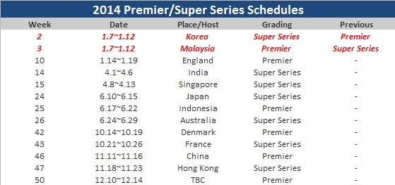 2014 Premier / Super Series Schedules