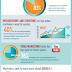 2012 Social Media Marketing Report