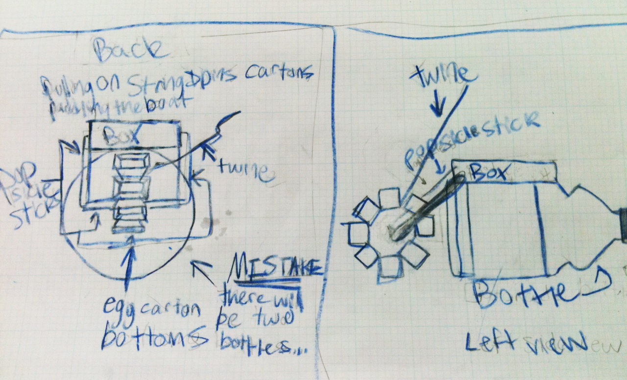 Invention convention drafting schematics blueprints drafting schematics blueprints malvernweather Choice Image