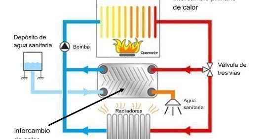 Arquitectura de casas calefacci n central por agua y - Temperatura calefaccion invierno ...