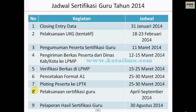 Jadwal UKG Tahun 2014 Jadwal+UKG+2014