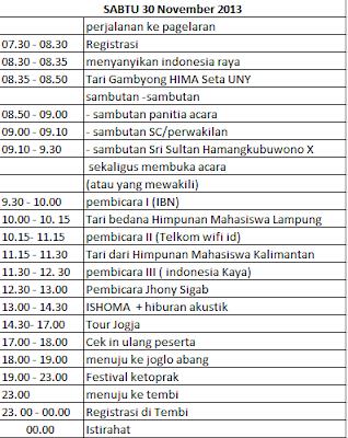 Acara Kopdar Blogger Nusantara #BN2013 - MizTia Respect