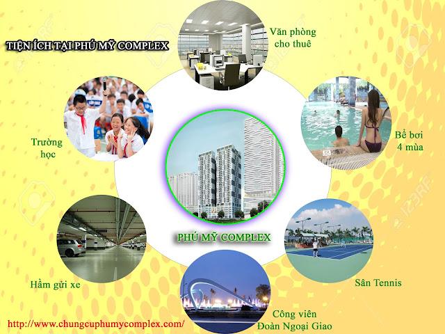 Chung cư Phú Mỹ Complex - N01T4 Ngoại Giao Đoàn sắp mở bán đợt 1