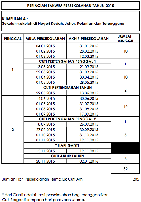 Malaysia School Holiday Calendar 2015 (Kalendar Cuti Sekolah 2015)