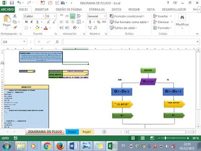 Portafolio de computacion aplicada de felipe cajamarca operadores operadores de excel y diagrama de flujos ccuart Images