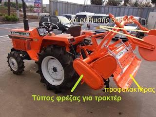 Το είδος της φρέζας του трактори είναι κάθετα προς την κατεύθυνση κίνησης