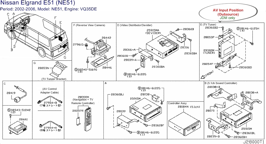 Wiring Diagram Nissan Elgrand : Nissan elgrand e fuse box diagram wiring diagrams