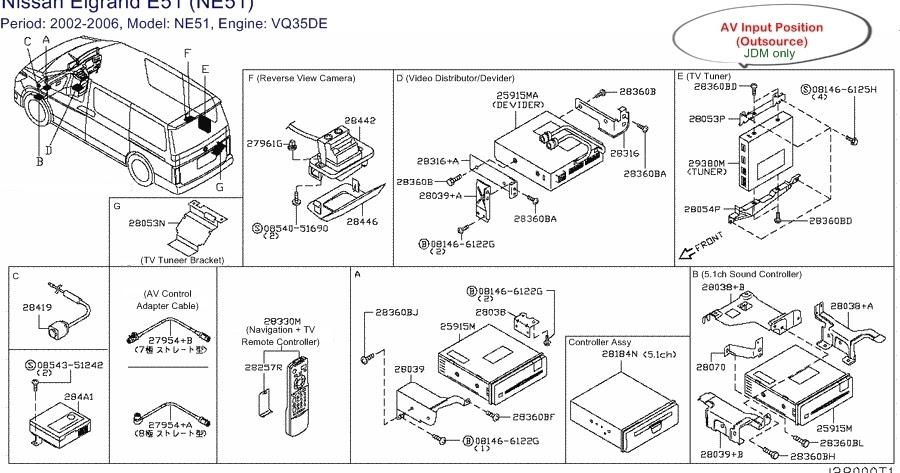 nissan elgrand e51 wiring diagram