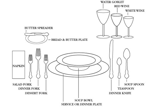 Formal Dinner Setting Endearing Of How to Set a Formal Dinner Table Photo