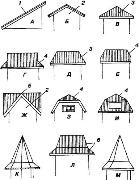 Крыша дома своими руками рисунок 33