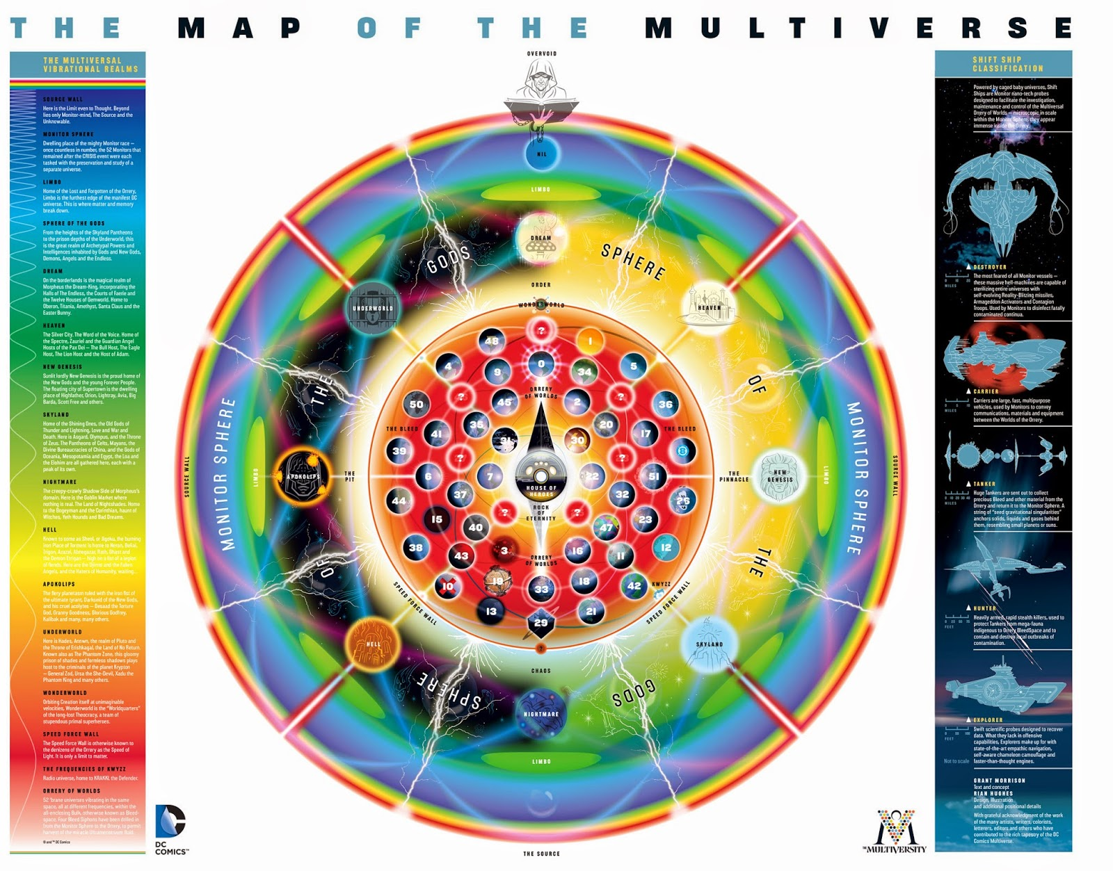 for those who are wondering that dc has given us its designation on the map of the multiverse they gave us with the release of the multiversity