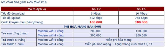 Đăng Ký Lắp Đặt Wifi FPT Quận 11, Hồ Chí Minh 1