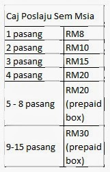 Postage Fees and Schedule (Sem Msia)