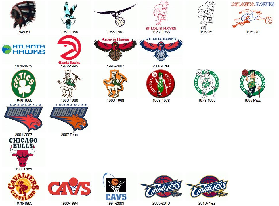 All Logos: NBA Logos: alllogos7.blogspot.com/2013/02/nba-logos.html