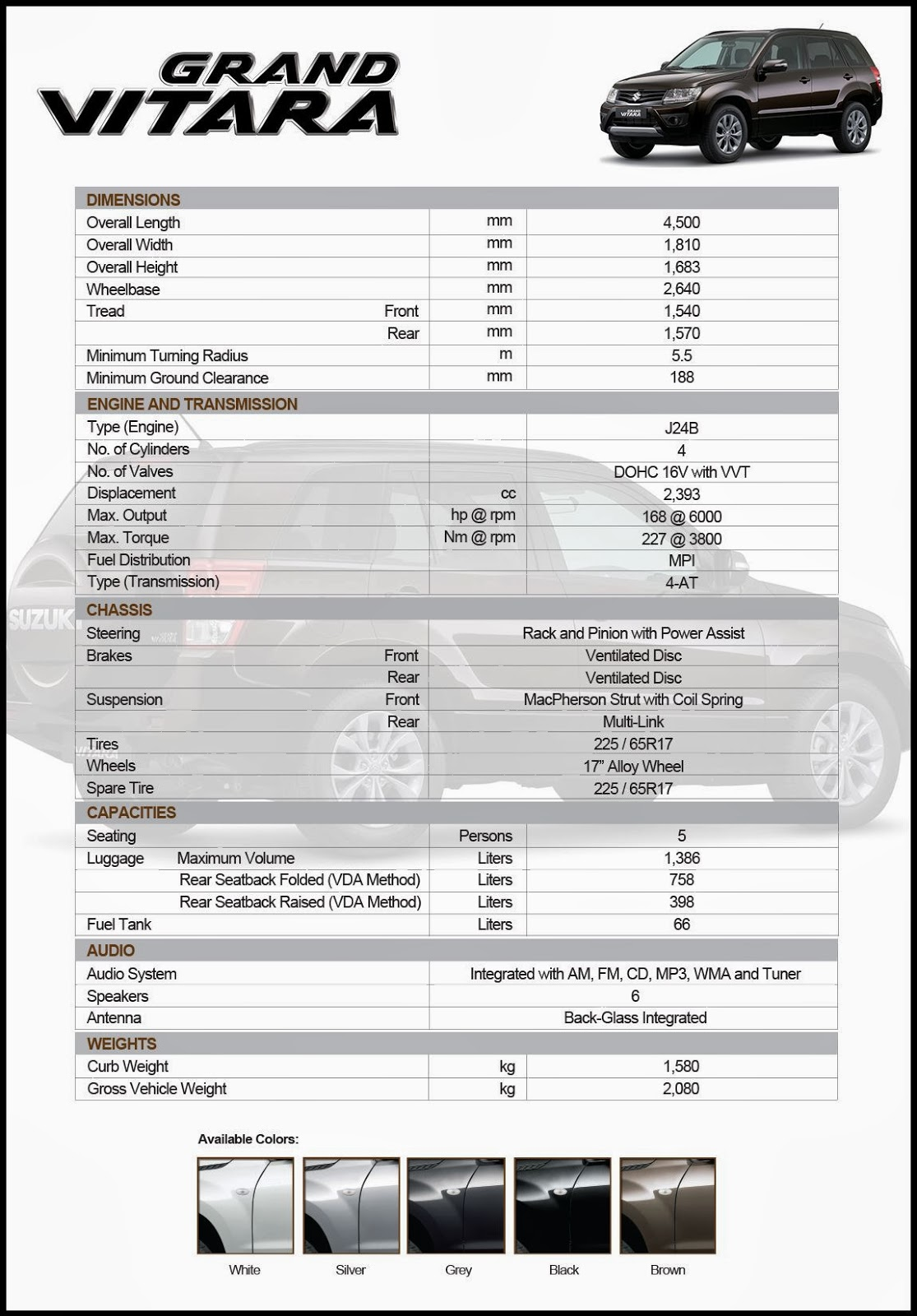 Dimensions Toyota Innova Philippines | 2017 - 2018 Best Cars Reviews