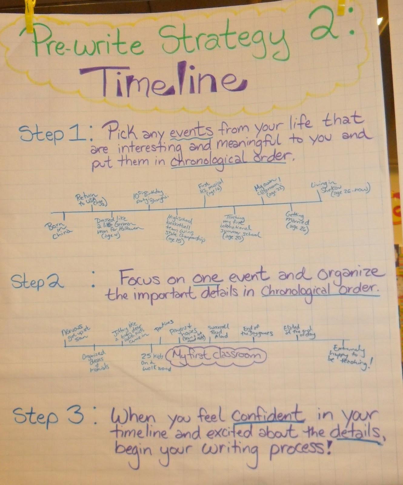 prewriting strategies for kids