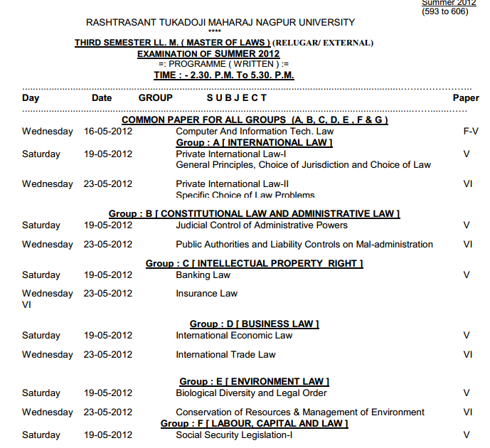 Rajasthan university results 2012 university of rajasthan for 5th sem time table 2014
